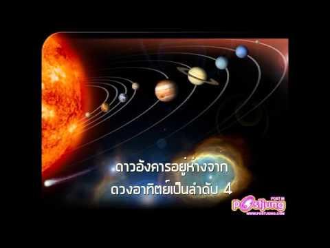 ระบบสุริยะจักรวาลและจักรราศี
