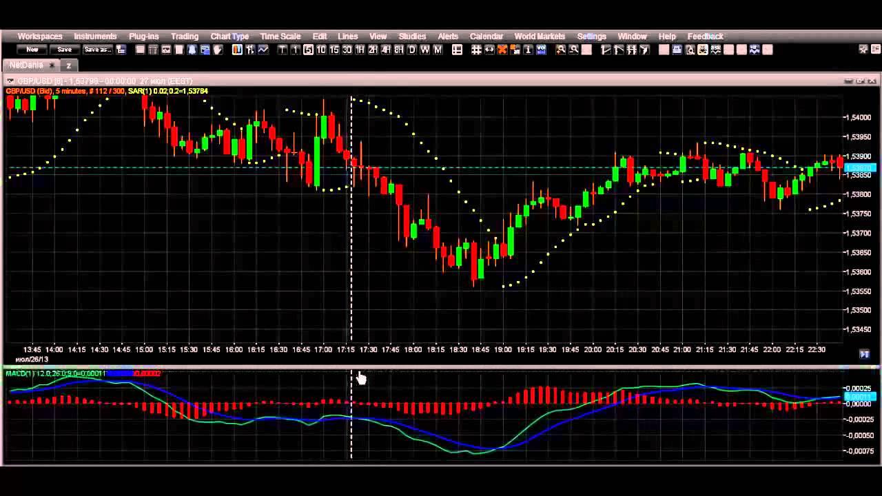 Стратегий по форексу с 100 прибылью exmo курс биткоин