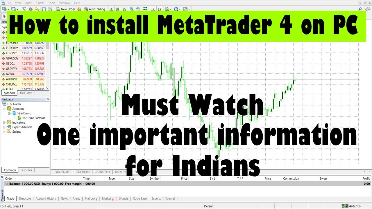 How To Install Metatrader 4 On Pc What Is Metatrader Mt4