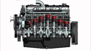 SISU Diesel Engine Rotation