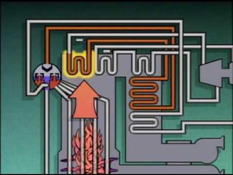 Boiler - Drum - Superheater - 1 - YouTube