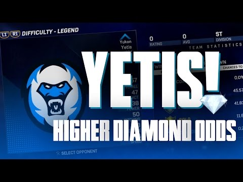 HOW TO FIND THE YETIS IN MLB THE SHOW 17! | EASY DIAMOND REWARDS