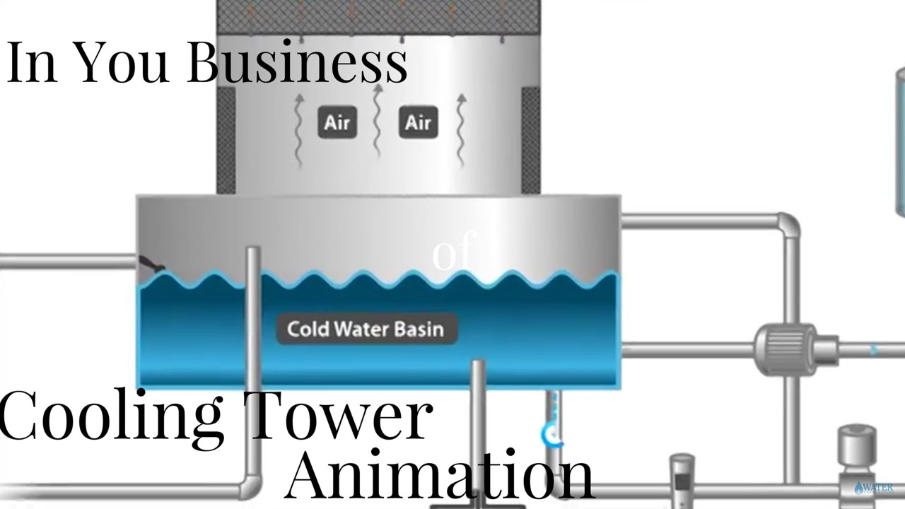 In Your Business Cooling Tower Animation Youtube