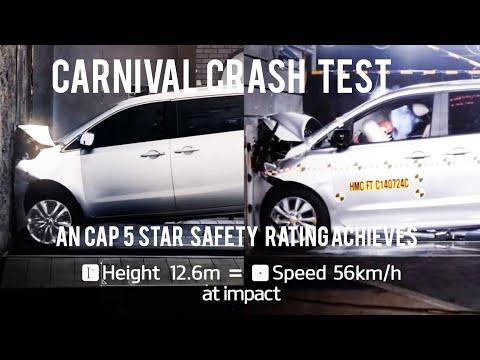 2020 KIA CARNIVAL Crash Test 5 Star Safety Rating |