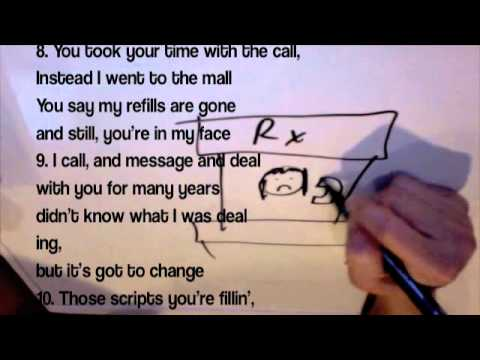 Script Your Future - SU Rx Entry 2013 - Medication Adherence