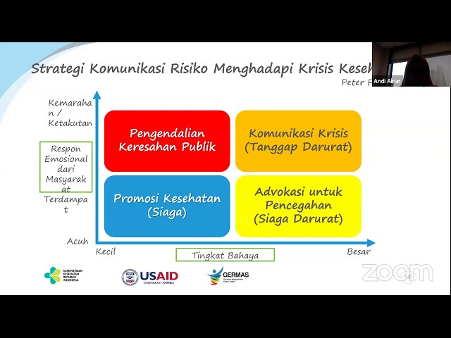 Sosialisasi Strategi Komunikasi Perubahan Perilaku Pencegahan Covid-19