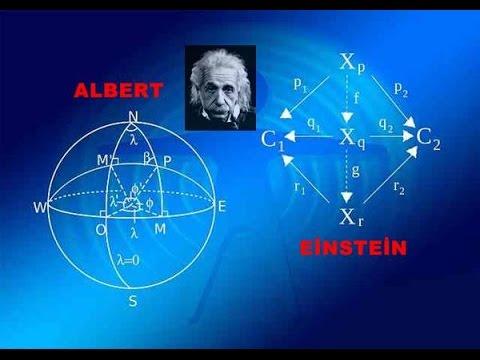Albert Einstein'ın Bilmediğiniz Yönleri