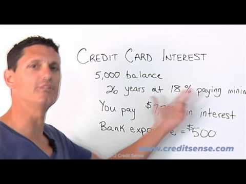 How Does Credit Card Interest Impact You?  | Credit Sense