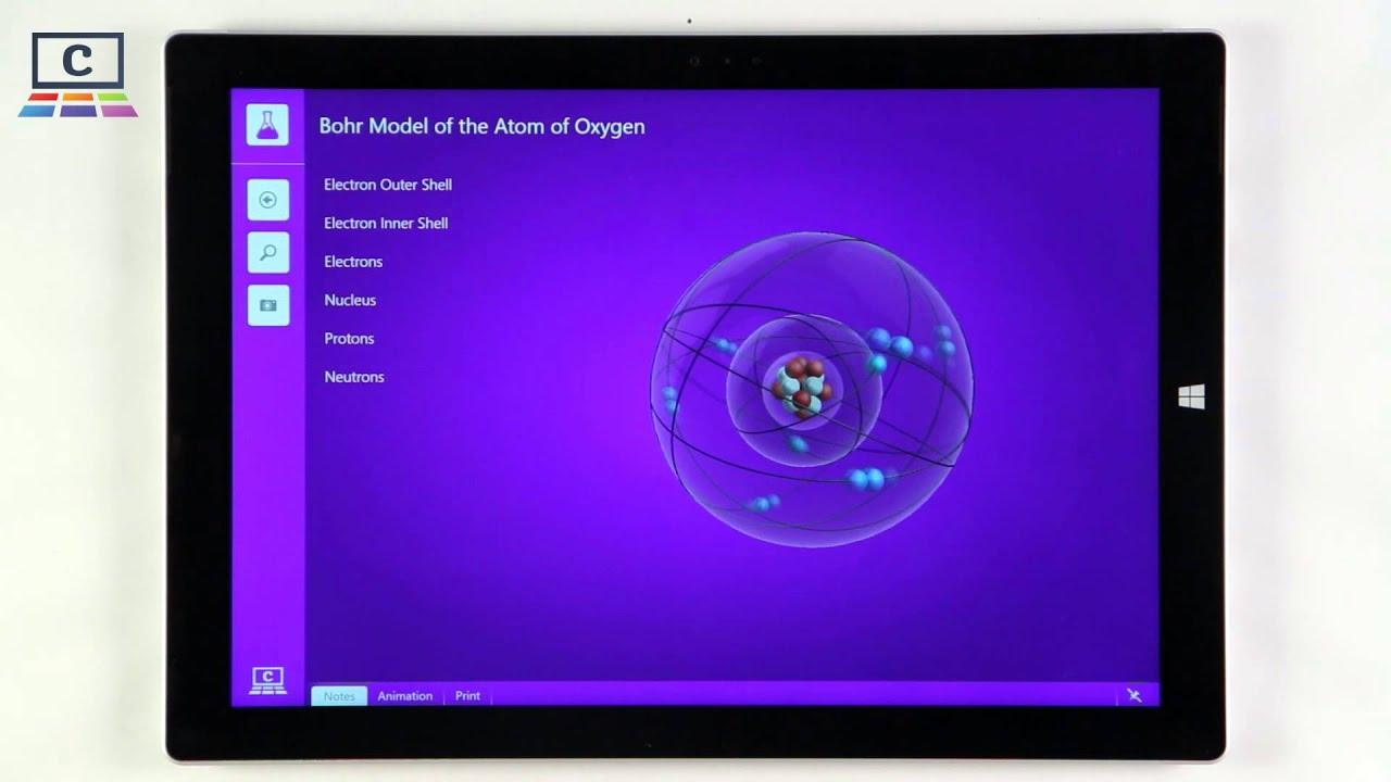 Bohr Diagram Of Oxygen 2002 Toyota Corolla Car Stereo Wiring Model Atom Chemistry Youtube