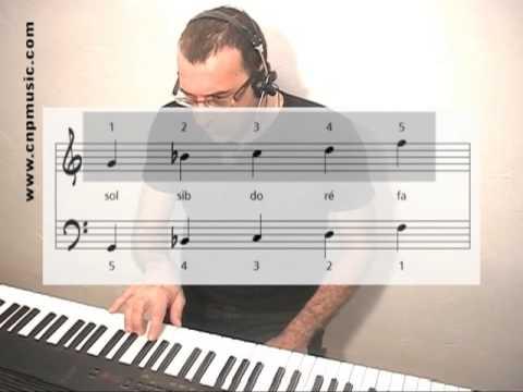 Cours de piano pour débutants - partie 1