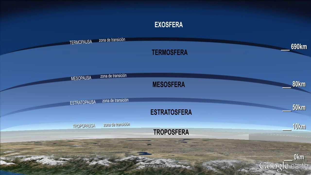 Resultat d'imatges de exosfera