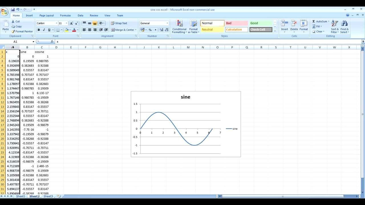 how to draw sine and cosine graphs in excel tutorial youtube - Graphing Sine And Cosine Worksheet