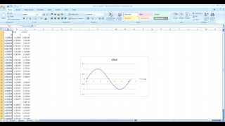 Wie man Sinus-und Cosinus-Graphen in Excel-Tutorial