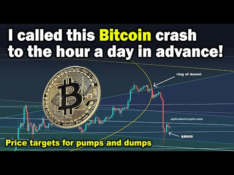 Bitcoin Crash Called To The Hour A Day In Advance! BTC Price Targets For Pumps & Dumps, TA Halving