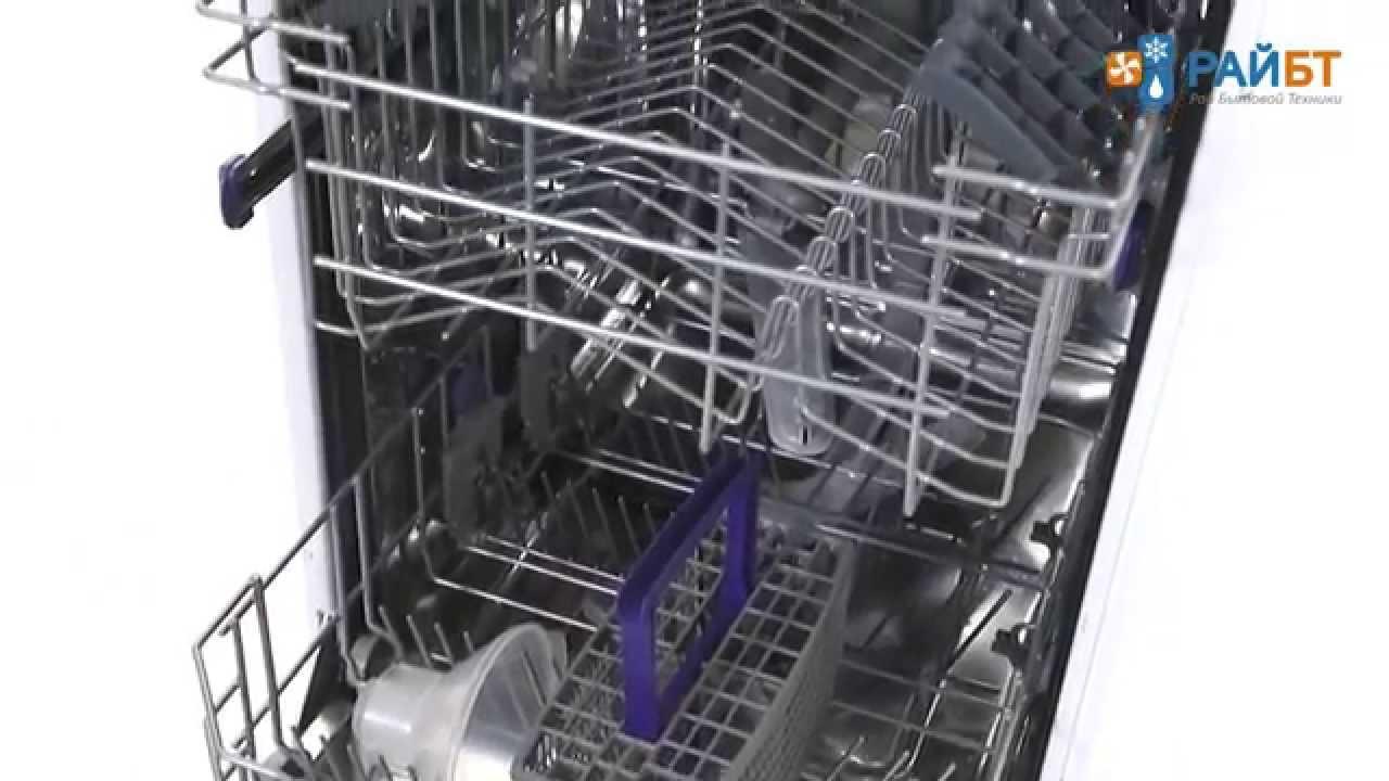 Какие нужны средства в посудомойку - YouTube