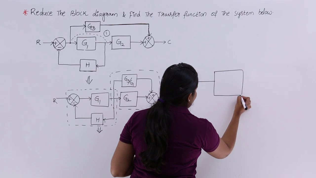 hight resolution of problem 1 on block diagram reduction