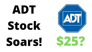 ADT Soars 60% on Google Investment! Is ADT Stock Worth Buying?