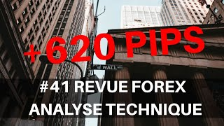 REVUE FOREX ANALYSE TECHNIQUE #41 -26 Janvier 2019 MASTER FENG TRADING