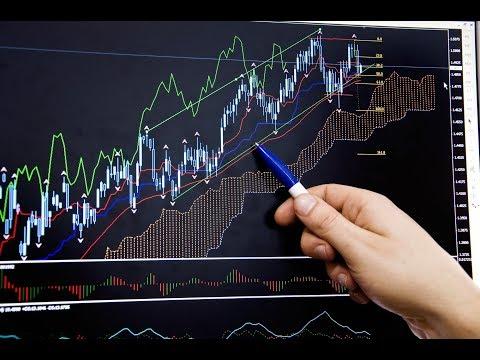 Сигналы сигналист на любом рынке фондовом и форекс