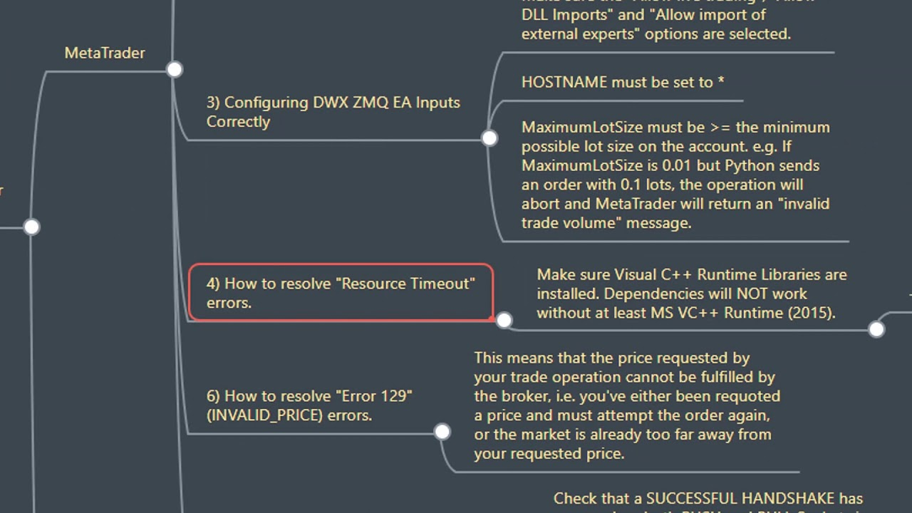 Troubleshooting Python, ZeroMQ & MetaTrader Configuration for Algorithmic  Trading