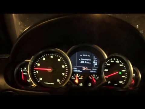 порше кайен 2011 300 лошадей расход бензина уходу термобельем