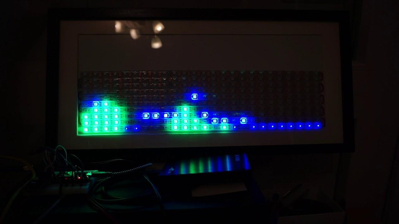 ESP32 FFT Audio Spectrum Analyser (Arduino)