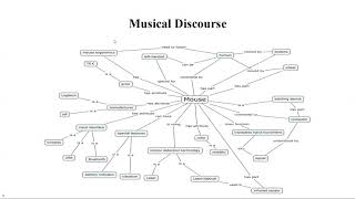 On Musical Discourse