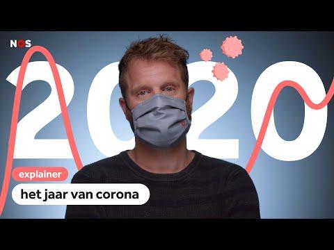 Het Coronajaar 2020 In Minder Dan 10 Minuten