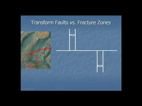 Transform Faults vs. Fracture Zones