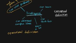 Research Methods - Chapter 03 - Operational Definitions
