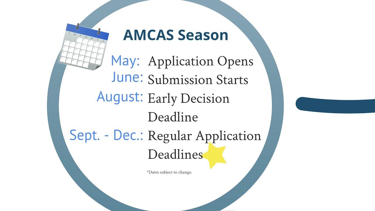 AMCAS Overview Update