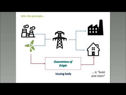 The value of Guarantees of Origin: empowering consumers in the energy transition