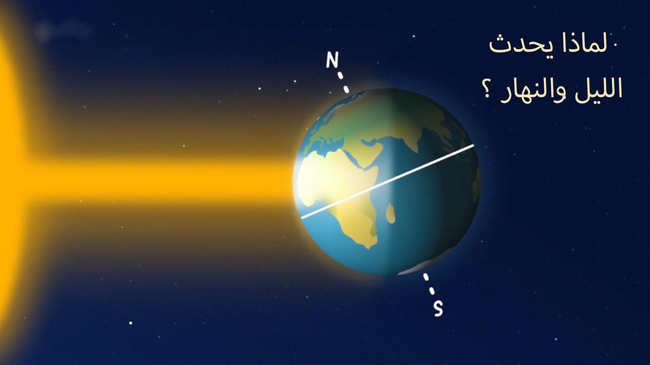 سبب حدوث الليل والنهار تعاقب الليل والنهار درس الأرض والشمس والقمر رابع ابتدائي علومday Night Youtube