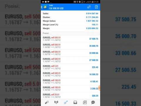 tekhnik-trading-forex-floating-profit