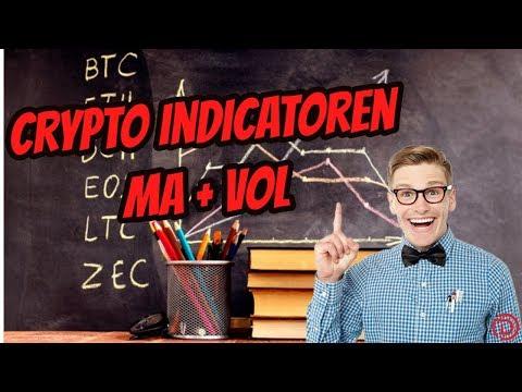 🤓Crypto Indicatoren : MA + Vol | Doopie Cash | Bitcoin & Crypto 1#
