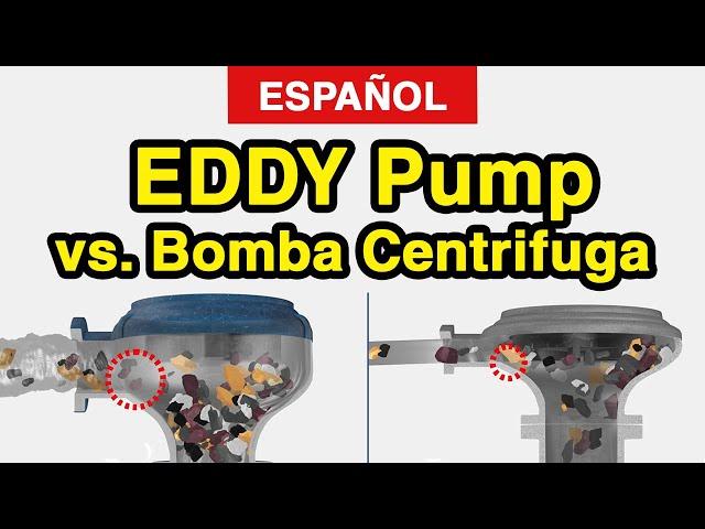 Nueva Versión - ESPANOL - EDDY Pump VS Bomba Centrífuga