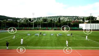 Soccer Exercises - Soccer Passing Drills - Small Sided Soccer Games
