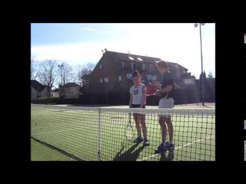 FdSc Sport Coaching Year 1. Skill Acquisition: Tennis Serve