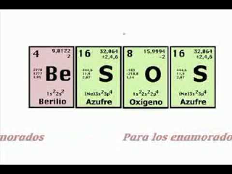 Como aprenderse la tabla periodica de quimica youtube urtaz Gallery