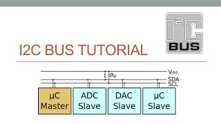 I2C Tutorial - DAC ansteuern - Mikrocontroller programmieren in C - AVR C Tutorial - Part 9