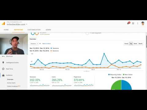 120 Day Marketing Challenge - 120 Videos in 120 Days - Results Revealed