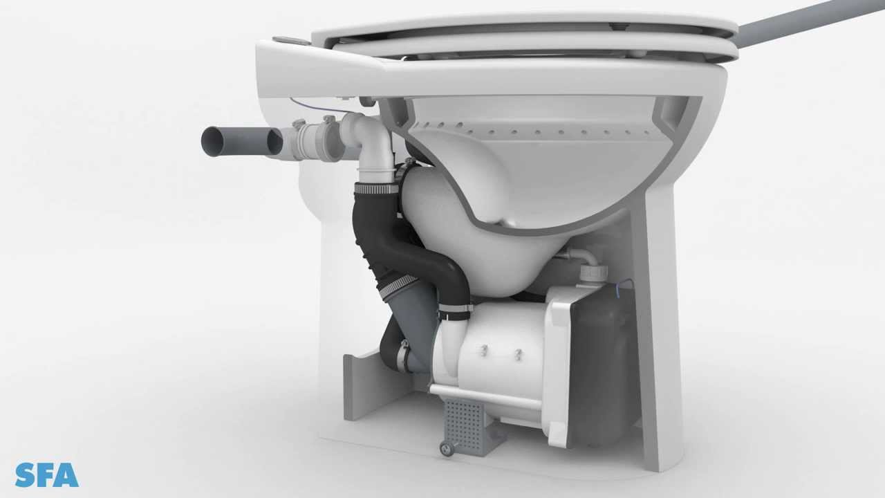 SANICOMPACT 43 - установка и работа компактного унитаза с встроенным насосом-измельчителем