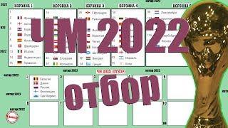 Что если бы жеребьевка прошла сейчас Утвержден формат отбора на чемпионат мира 2022