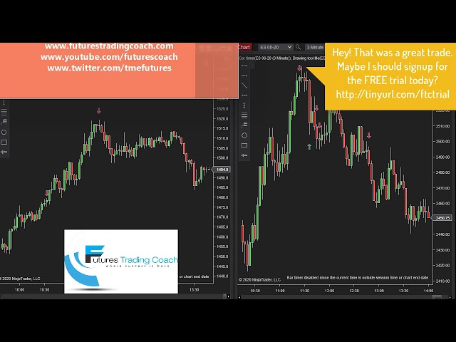 031620 -- Daily Market Review ES CL NQ - Live Futures Trading Call Room