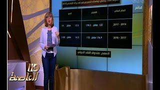 هنا العاصمة   تعرف على تقديرات صندوق النقد الدولي للاقتصاد المصري حتى عام 2022