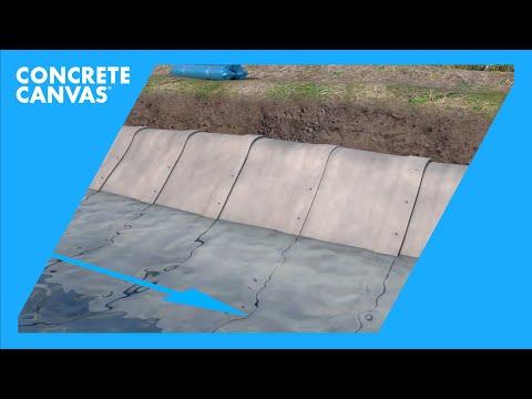 Concrete Canvas: 4 principios (Español)