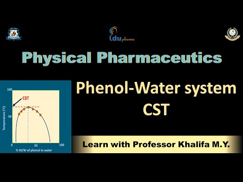 Phenol-Water System, Critical Solution Temperature (CST) And Its Determination - By Khalifa M Y