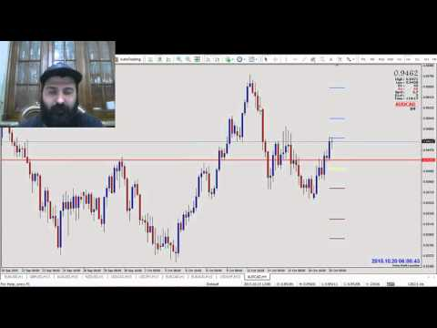 When to enter and exit a trade   October 19  2015
