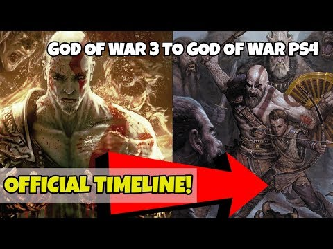 God of war- Official timeline GOW 3 ending to Gow ps4! NO THEORIES