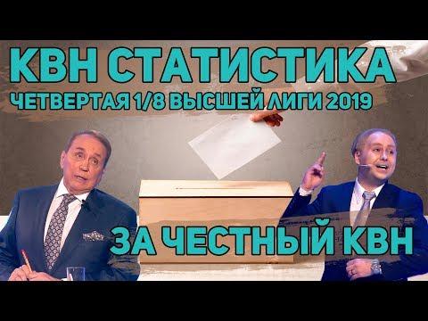 КВН статистика. Четвёртая 1/8 Высшей лиги 2019